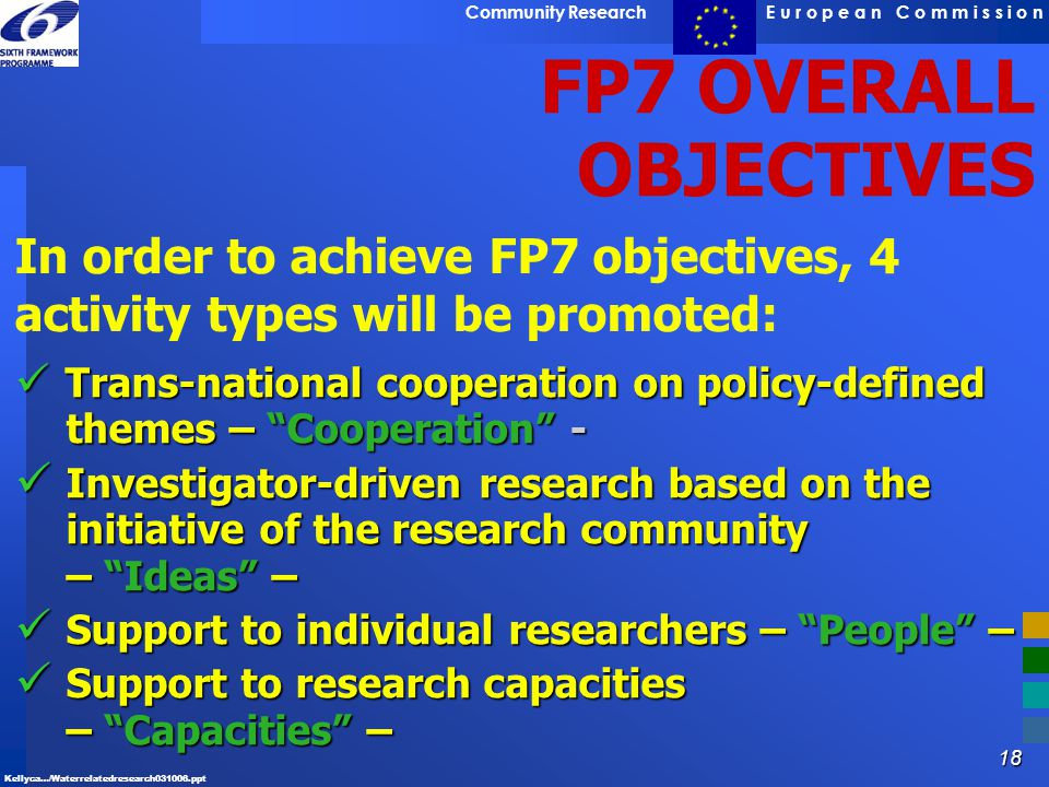FP7 OVERALL OBJECTIVES In order to achieve FP7 objectives, 4 activity types will be promoted: