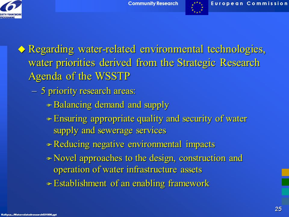 Regarding water-related environmental technologies, water priorities derived from the Strategic Research Agenda of the WSSTP
