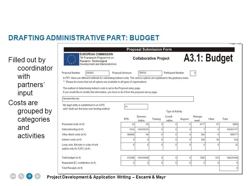 Drafting Administrative Part: BUDGEt
