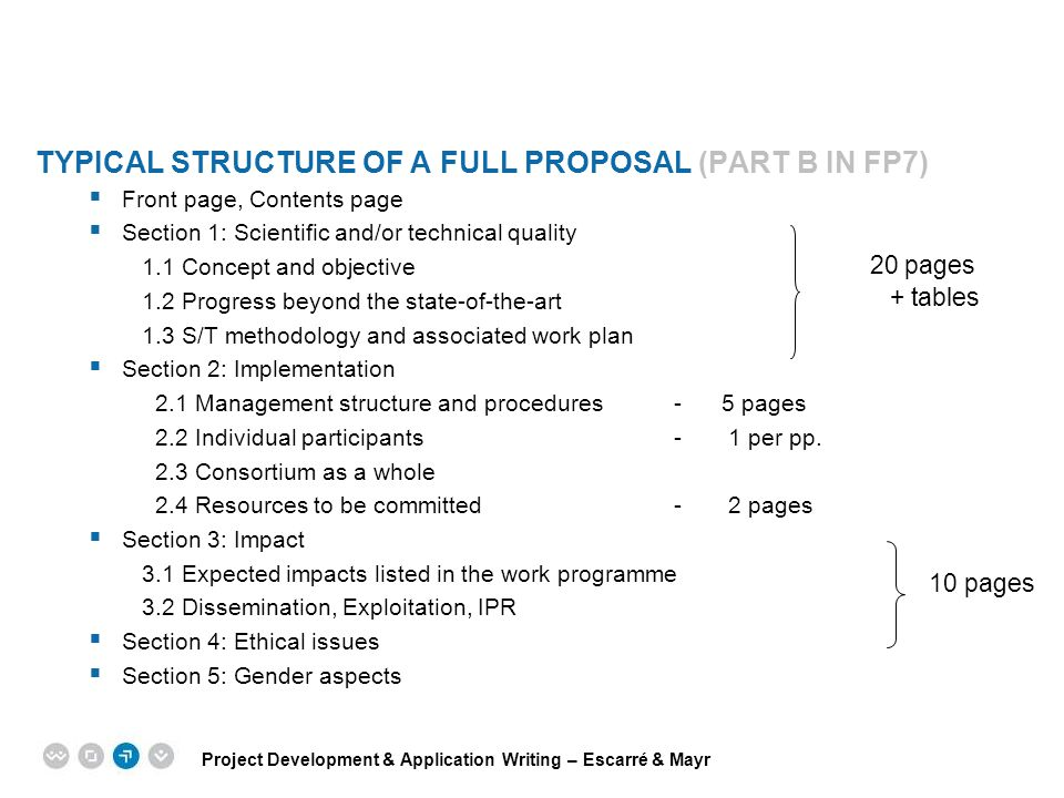 Typical structure of a full Proposal (part b in fp7)