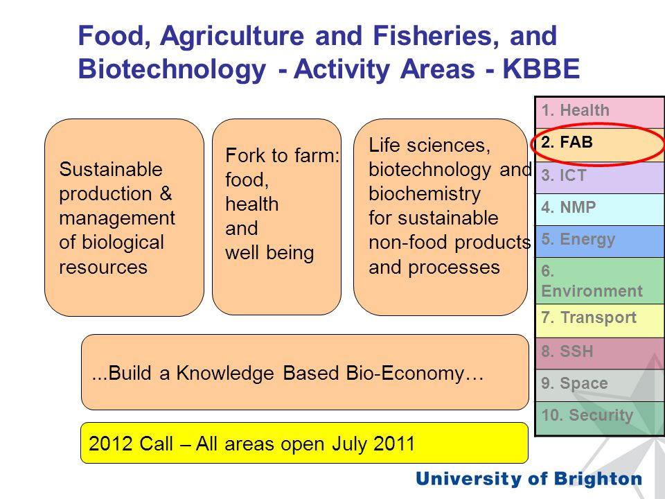 Food, Agriculture and Fisheries, and Biotechnology - Activity Areas - KBBE