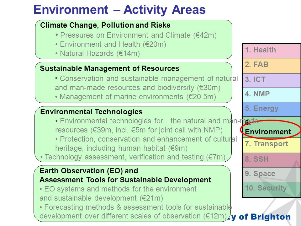 Environment – Activity Areas