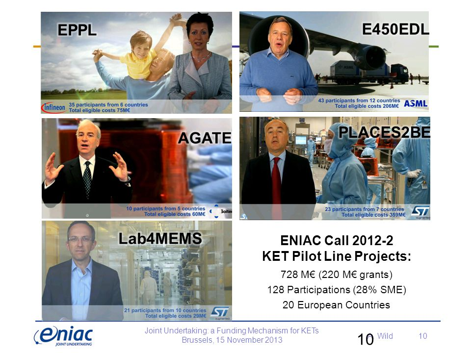 KET Pilot Line Projects: