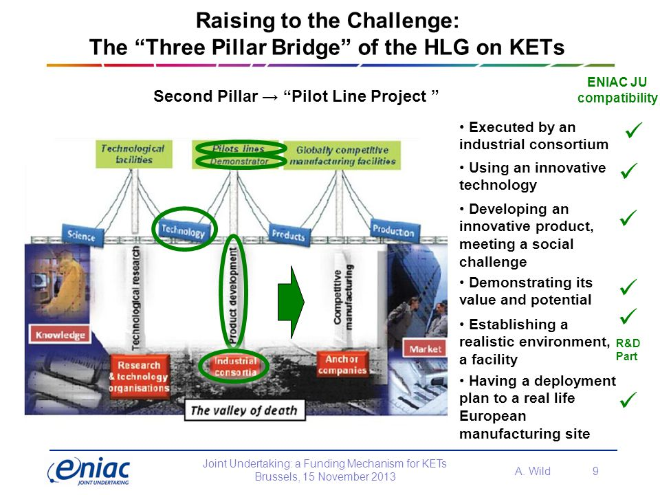 Raising to the Challenge: The Three Pillar Bridge of the HLG on KETs