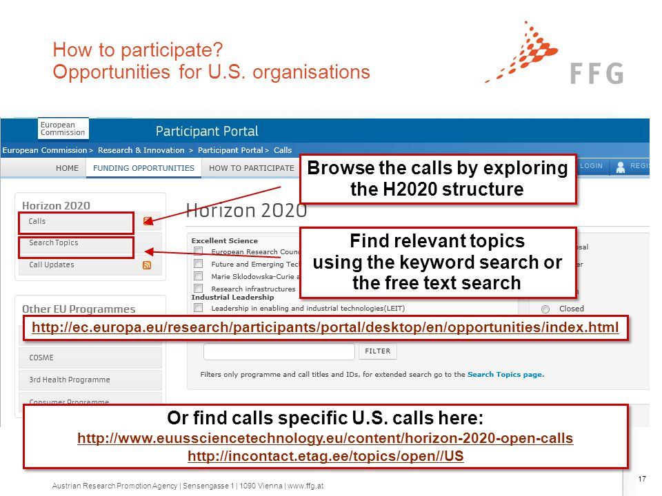 How to participate Opportunitiesfor U.S. organisations