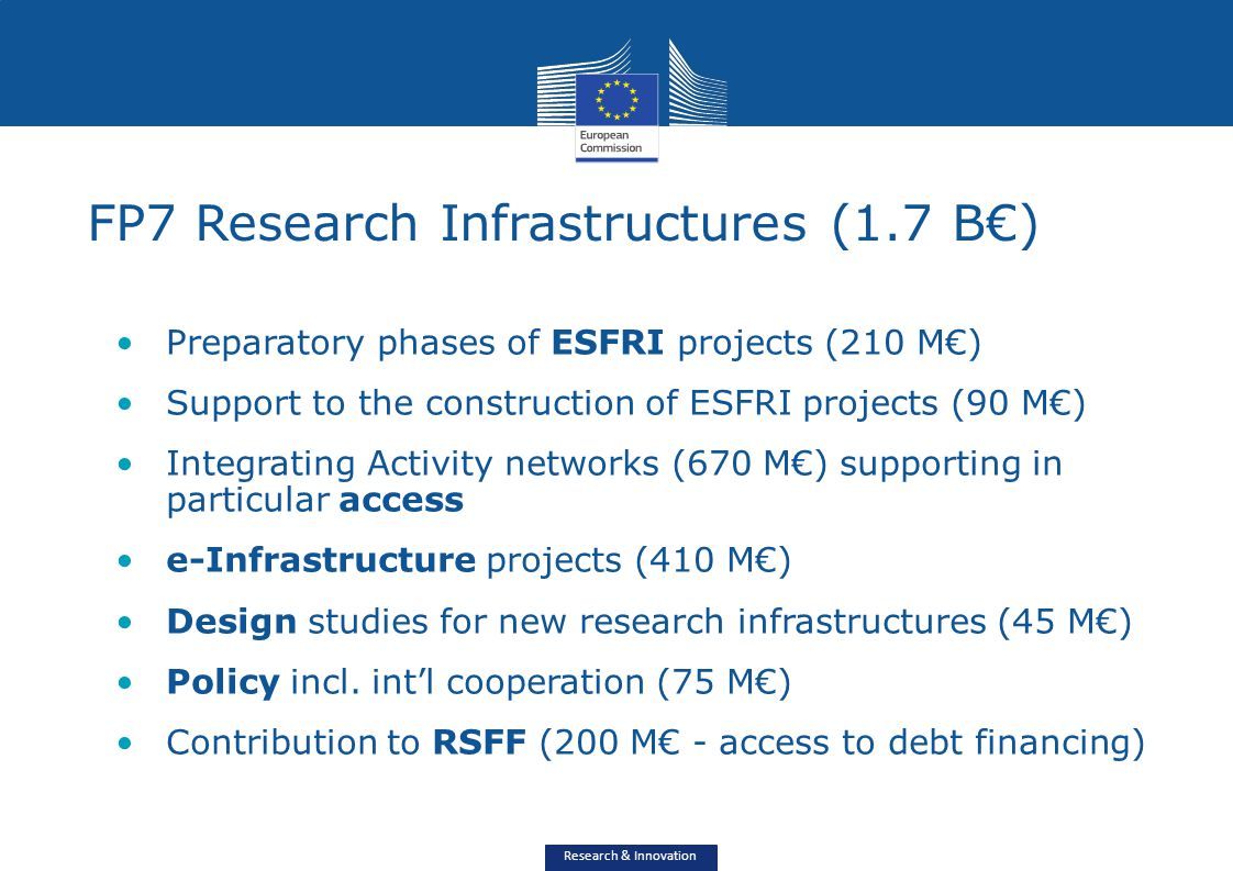 FP7 Research Infrastructures (1.7 B€)