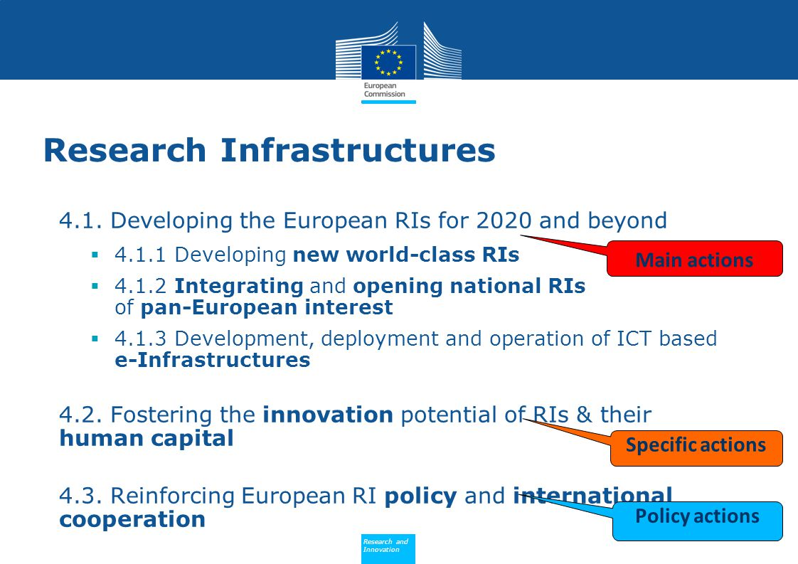 Research Infrastructures