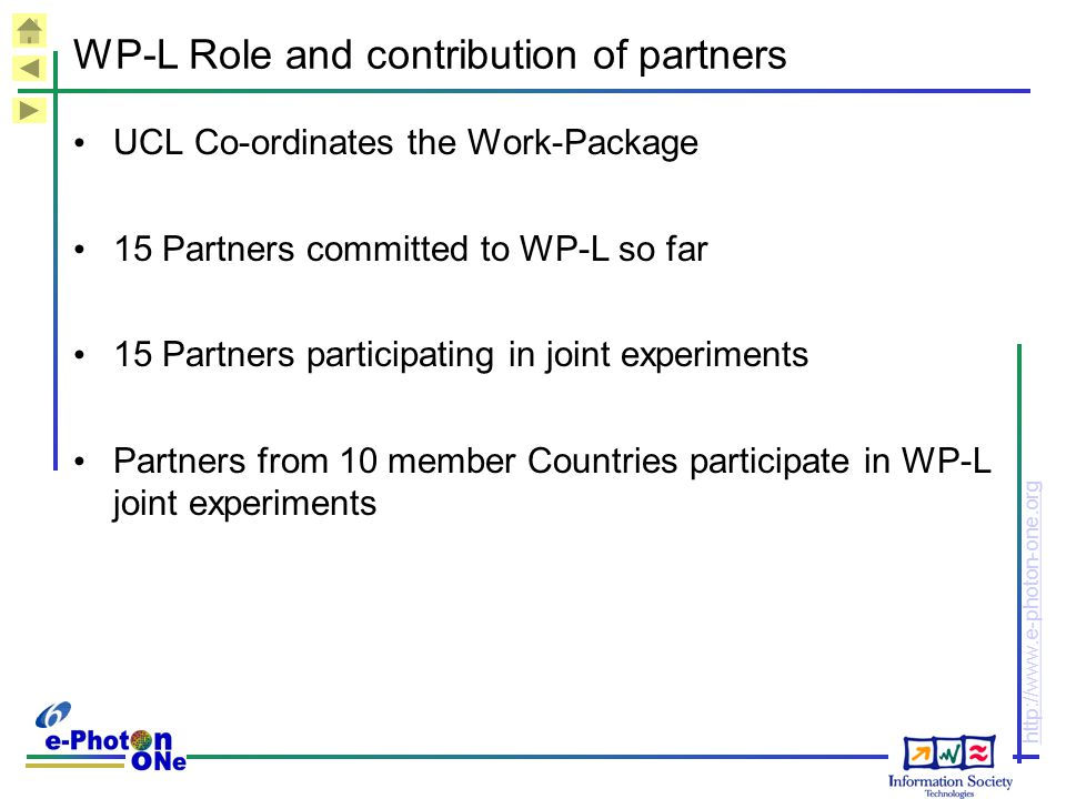 WP-L Role and contribution of partners
