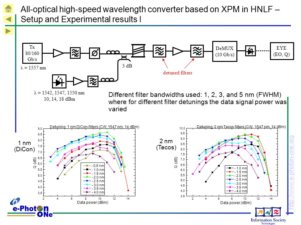All-optical high-speed wavelength converter based on XPM in HNLF – Setup and Experimental results I