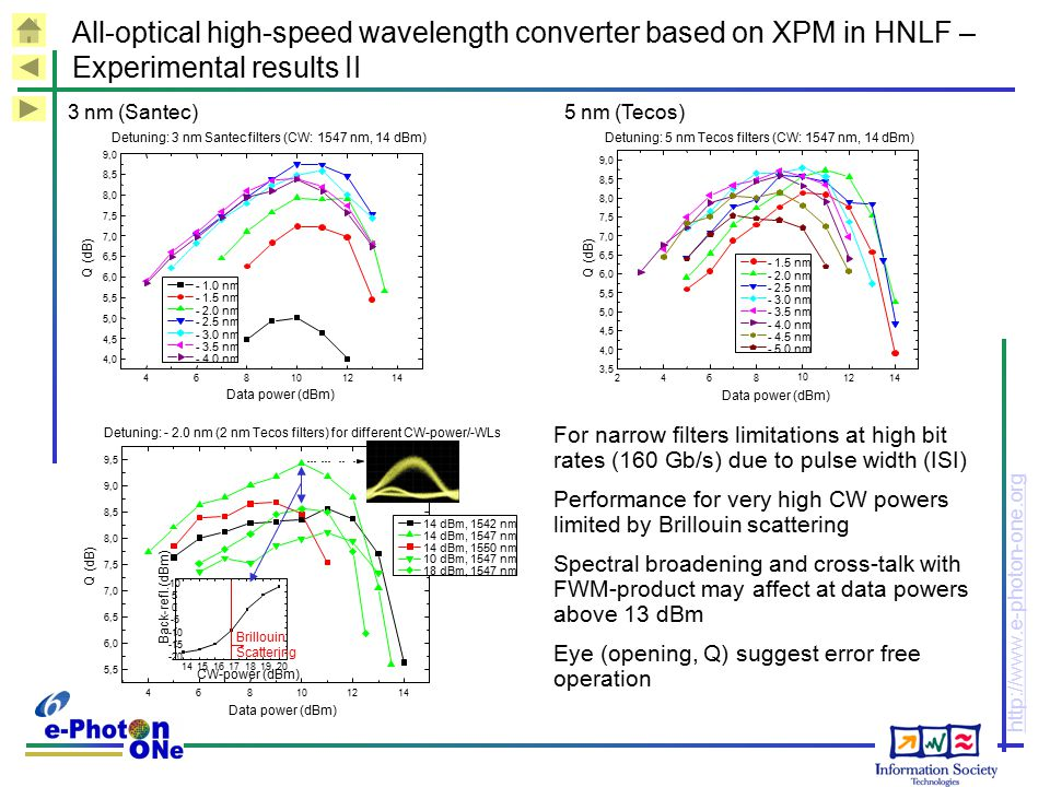 All-optical high-speed wavelength converter based on XPM in HNLF – Experimental results II
