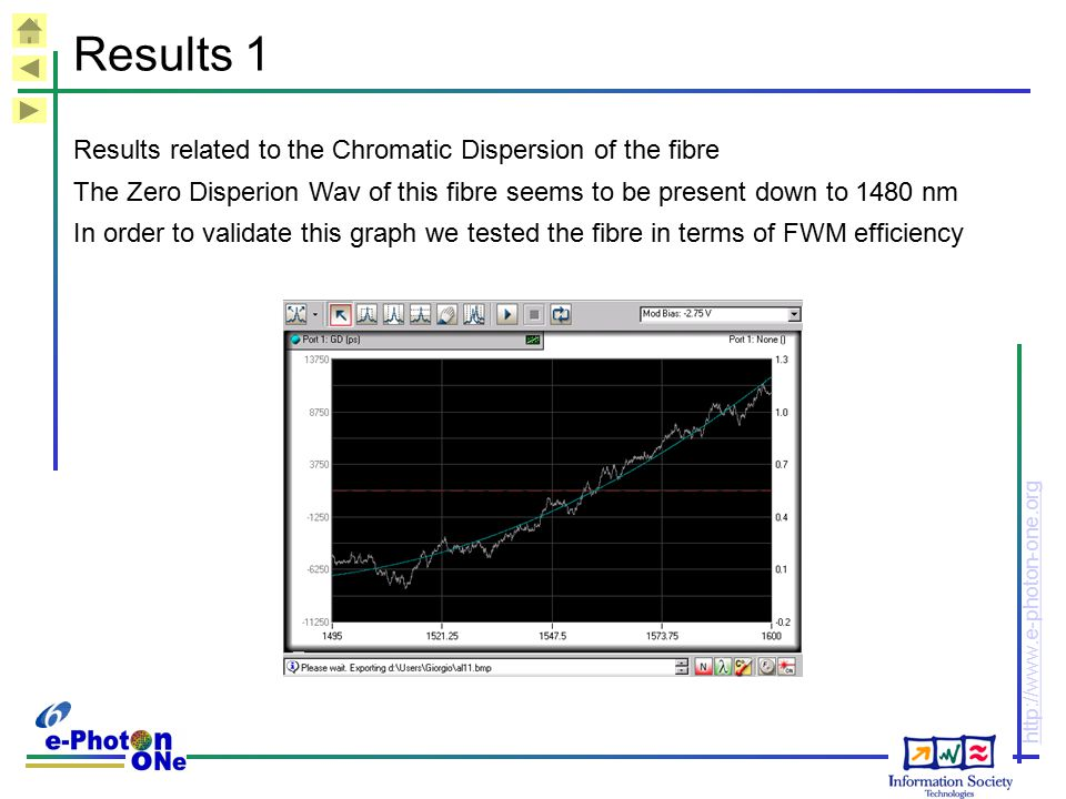 Results 1 Results related to the Chromatic Dispersion of the fibre