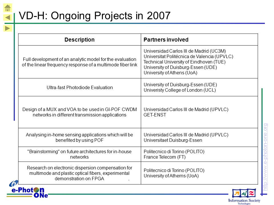 VD-H: Ongoing Projects in 2007