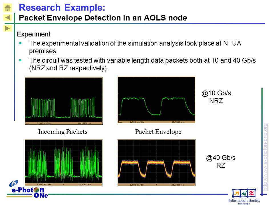 Research Example: Packet Envelope Detection in an AOLS node