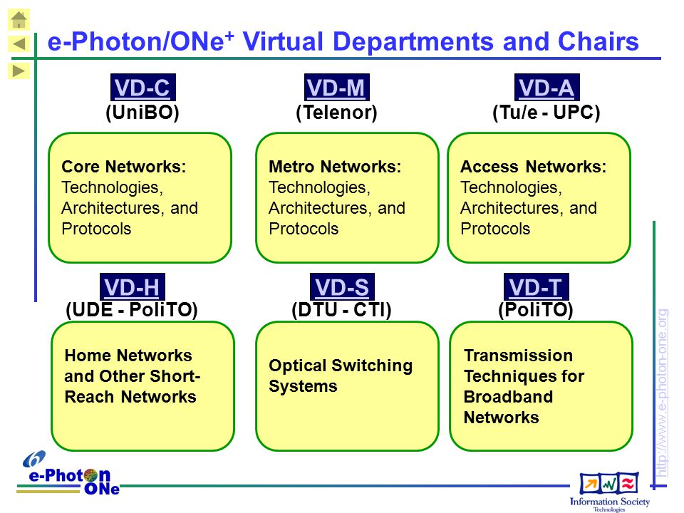 e-Photon/ONe+ Virtual Departments and Chairs