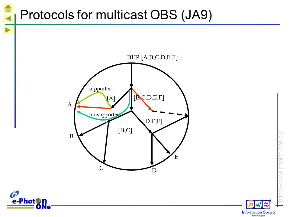 Protocols for multicast OBS (JA9)