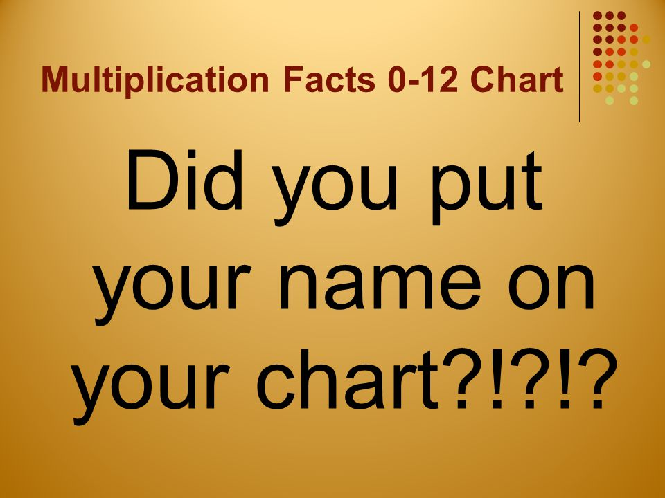 Multiplication Facts 0-12 Chart
