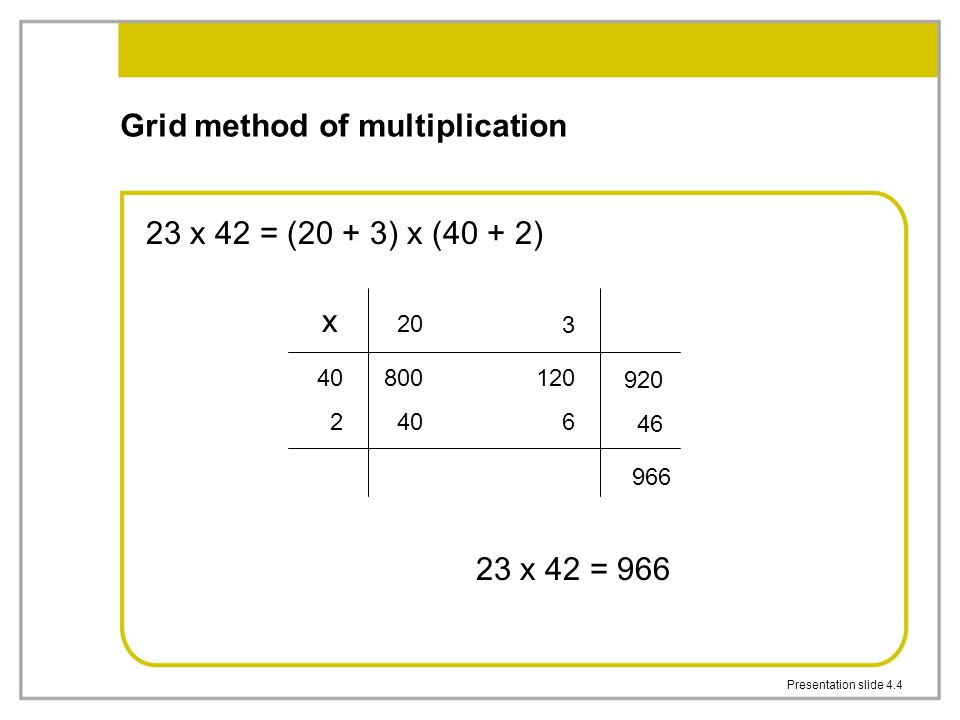 Grid method of multiplication