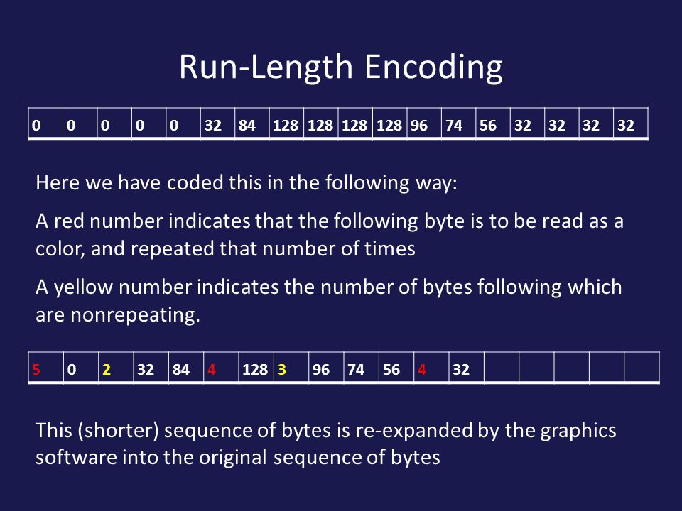 Run-Length Encoding Here we have coded this in the following way: