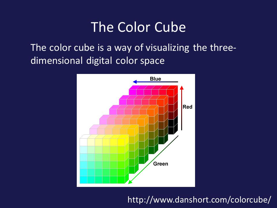 The Color Cube The color cube is a way of visualizing the three-dimensional digital color space.