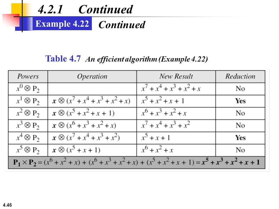 4.2.1 Continued Continued Example 4.22