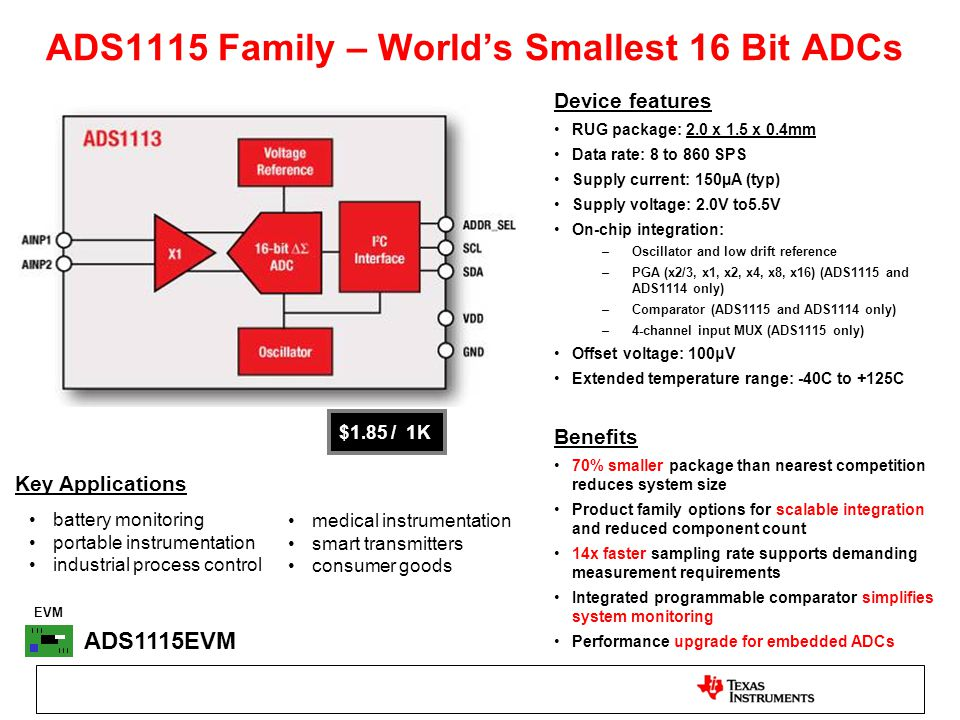 ADS1115 Family – World's Smallest 16 Bit ADCs