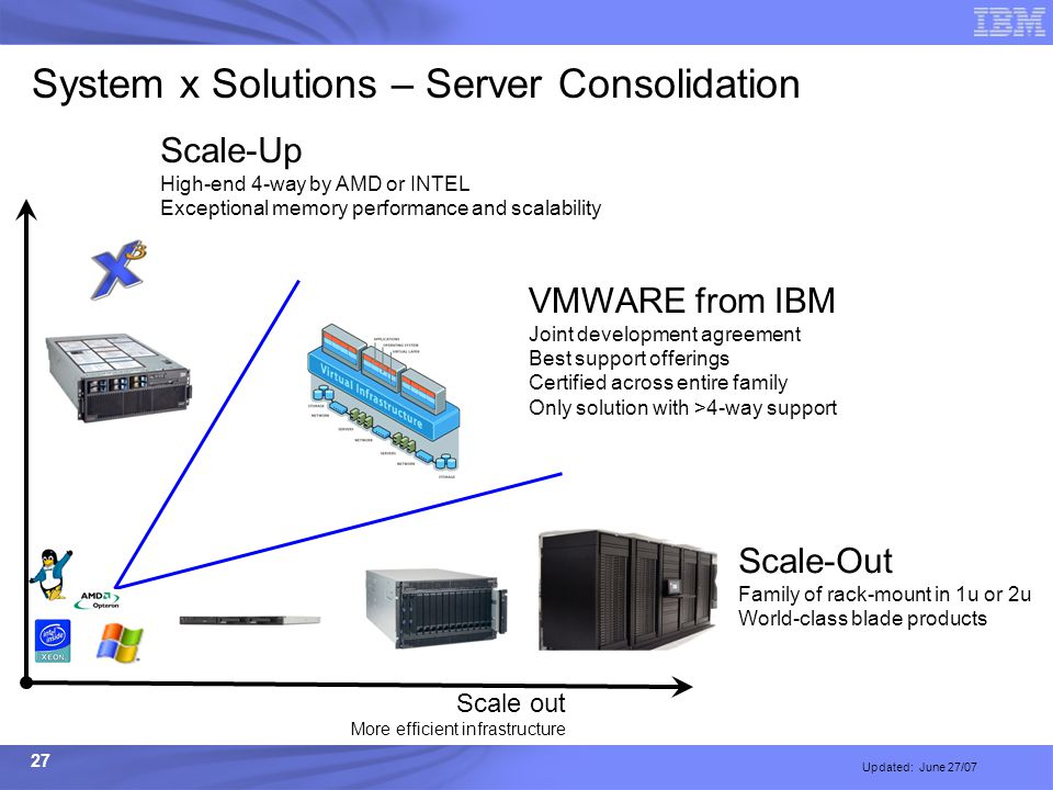 System x Solutions – Server Consolidation