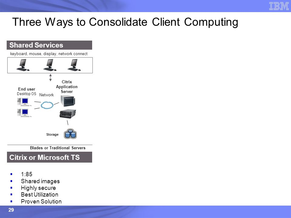 Three Ways to Consolidate Client Computing