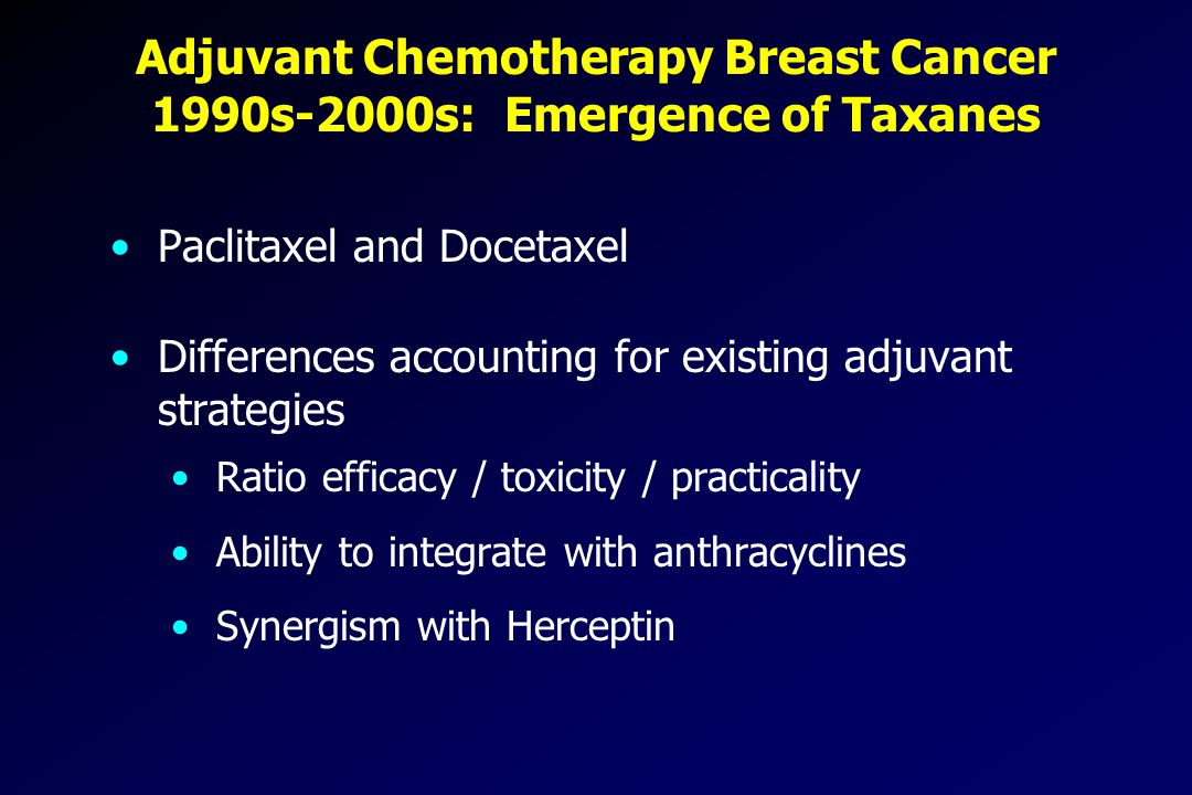 Adjuvant Chemotherapy Breast Cancer 1990s-2000s: Emergence of Taxanes