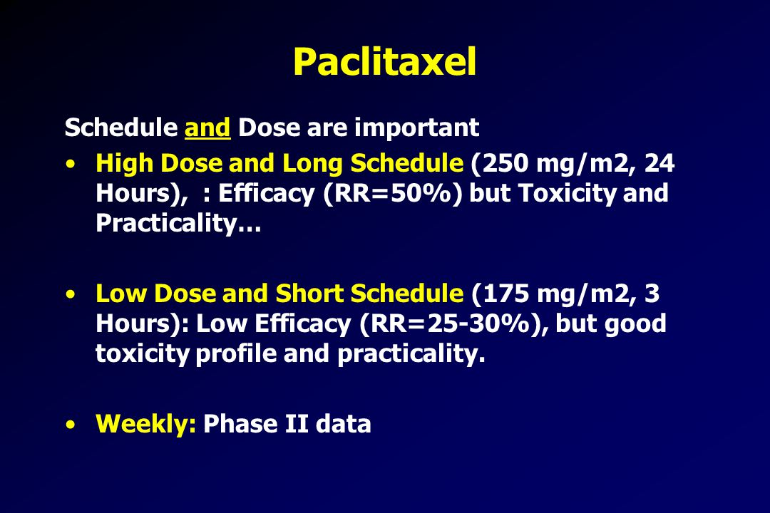 Paclitaxel Schedule and Dose are important