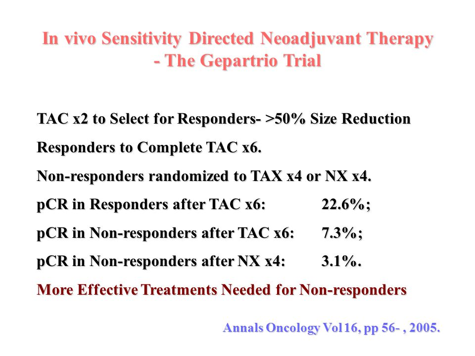In vivo Sensitivity Directed Neoadjuvant Therapy - The Gepartrio Trial