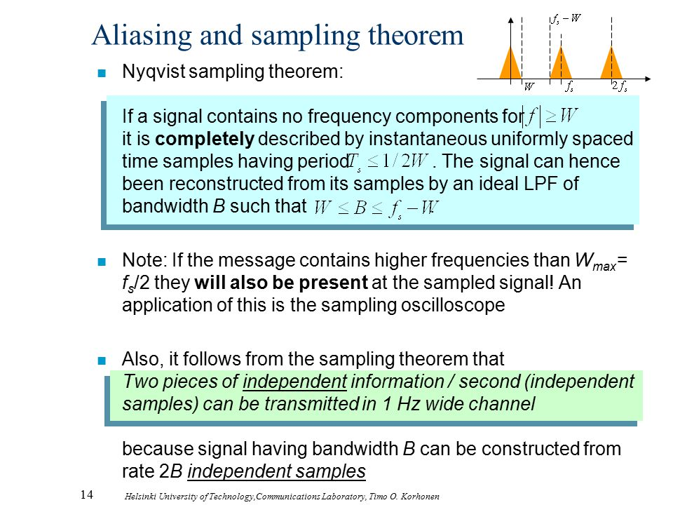 Aliasing and sampling theorem
