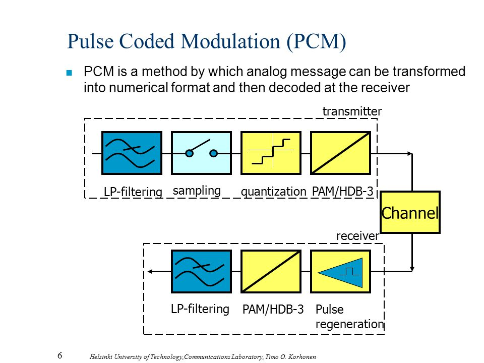 Pulse Coded Modulation (PCM)