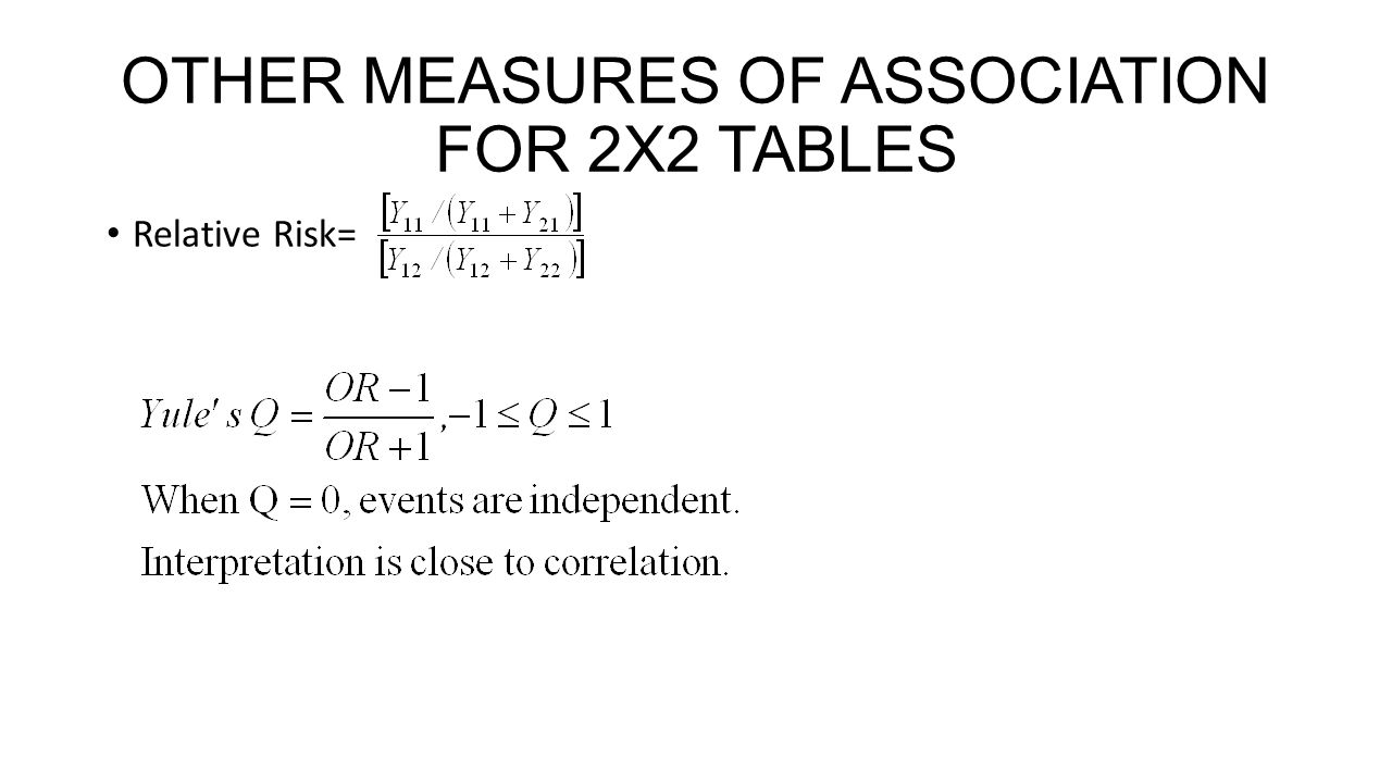 OTHER MEASURES OF ASSOCIATION FOR 2X2 TABLES