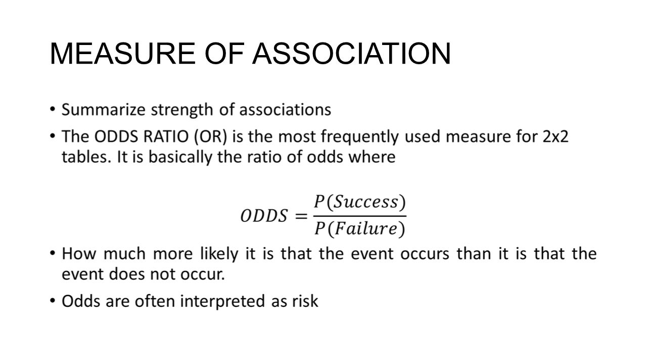 MEASURE OF ASSOCIATION