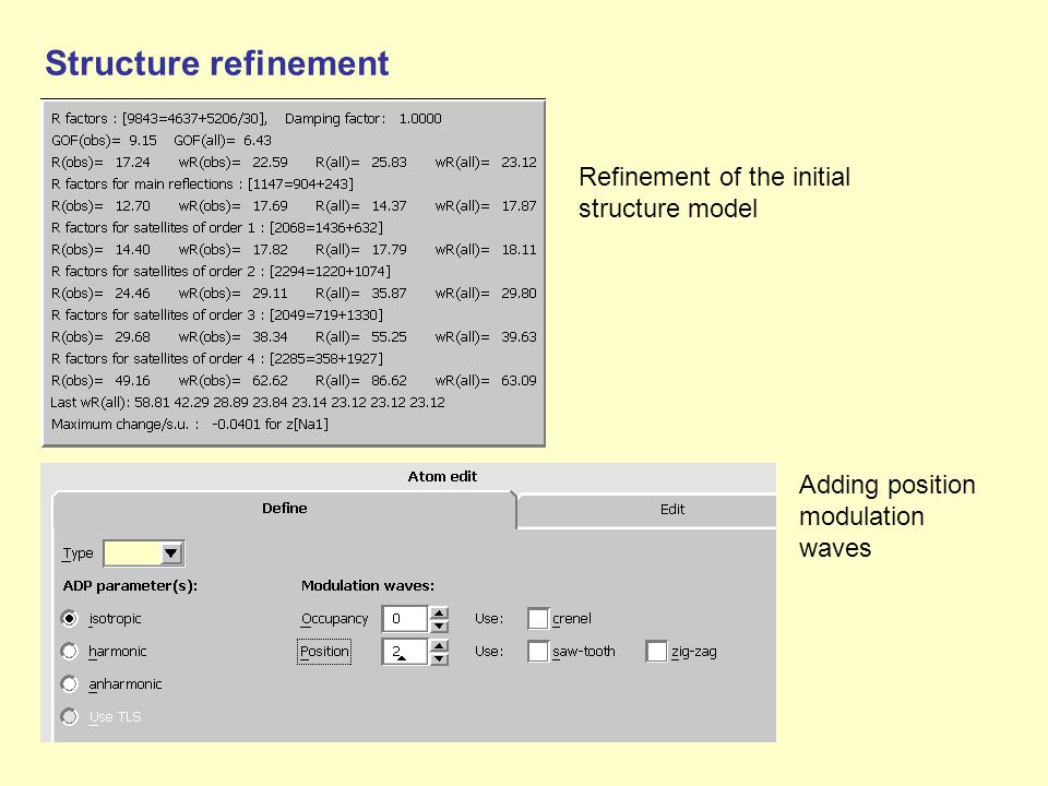 Structure refinement Refinement of the initial structure model