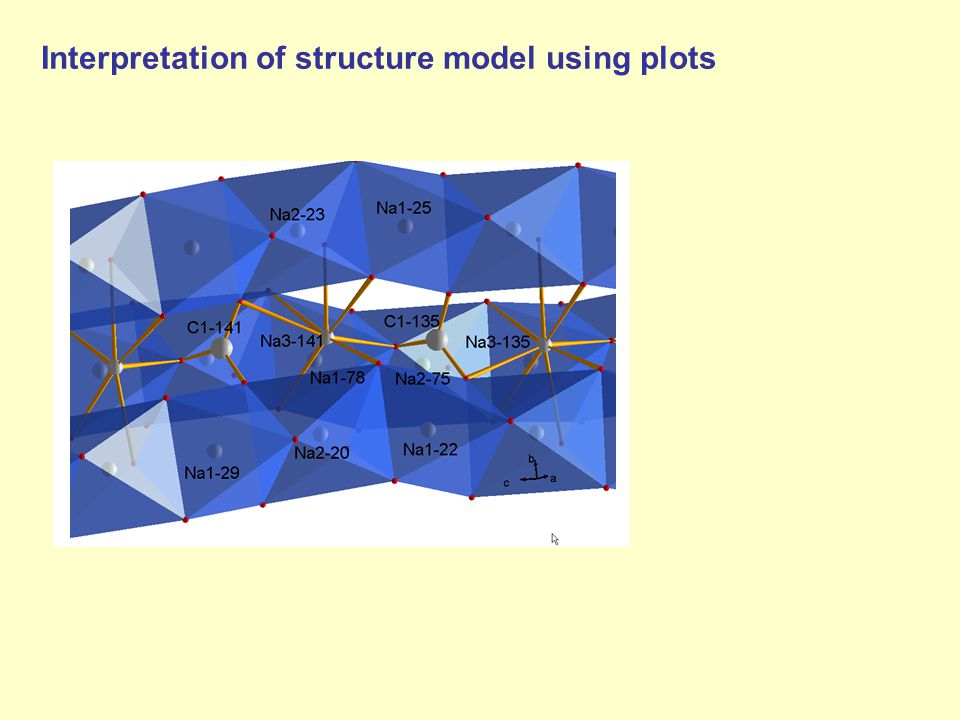 Interpretation of structure model using plots