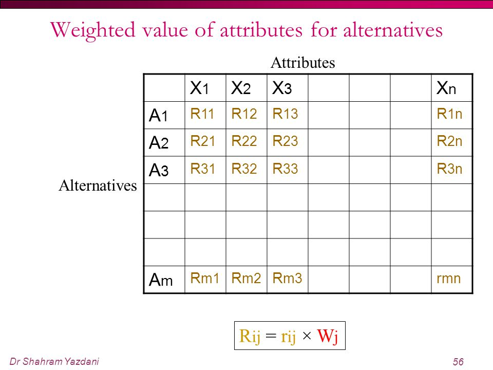 Weighted value of attributes for alternatives
