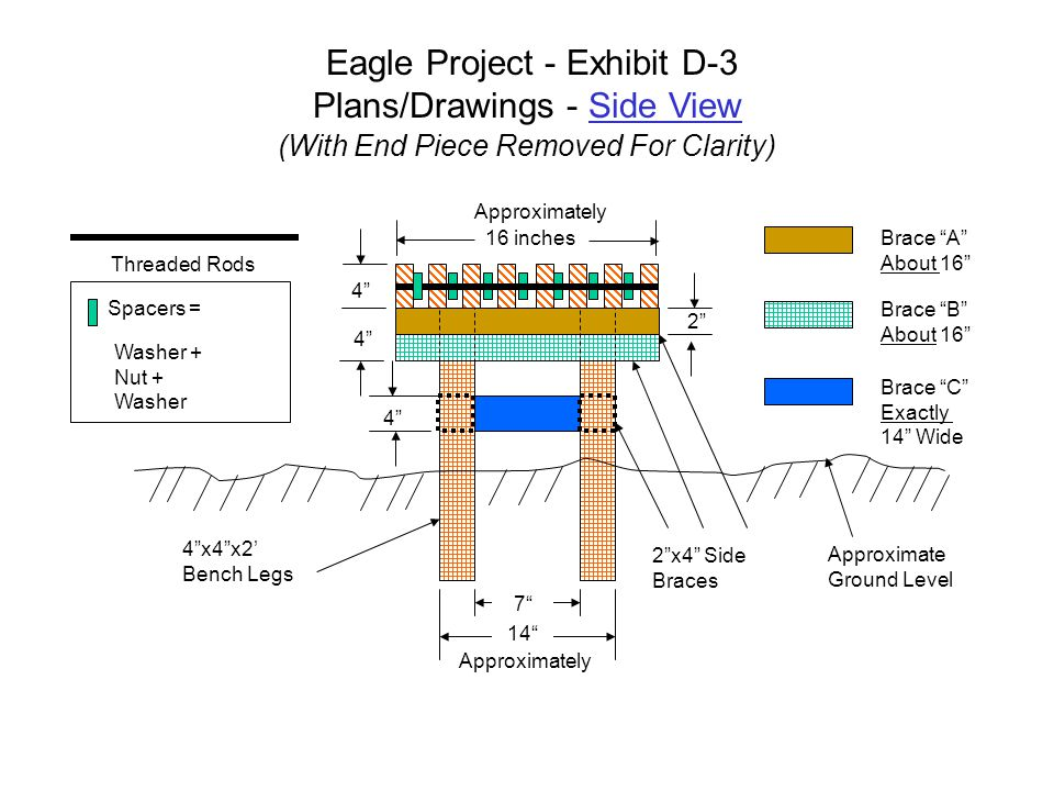 Eagle Project - Exhibit D-3 Plans/Drawings - Side View