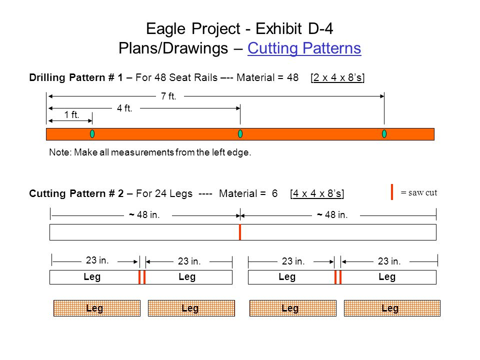 Eagle Project - Exhibit D-4 Plans/Drawings – Cutting Patterns
