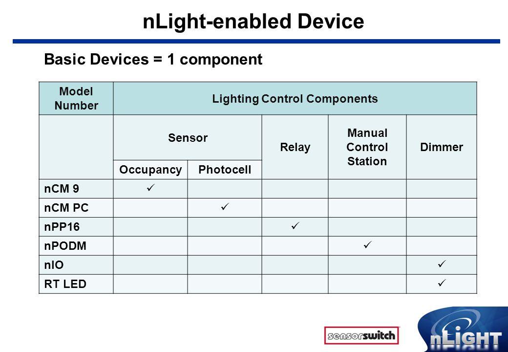 What is nLight? nLight is a revolutionary digital ... Nlight Wiring Diagram on