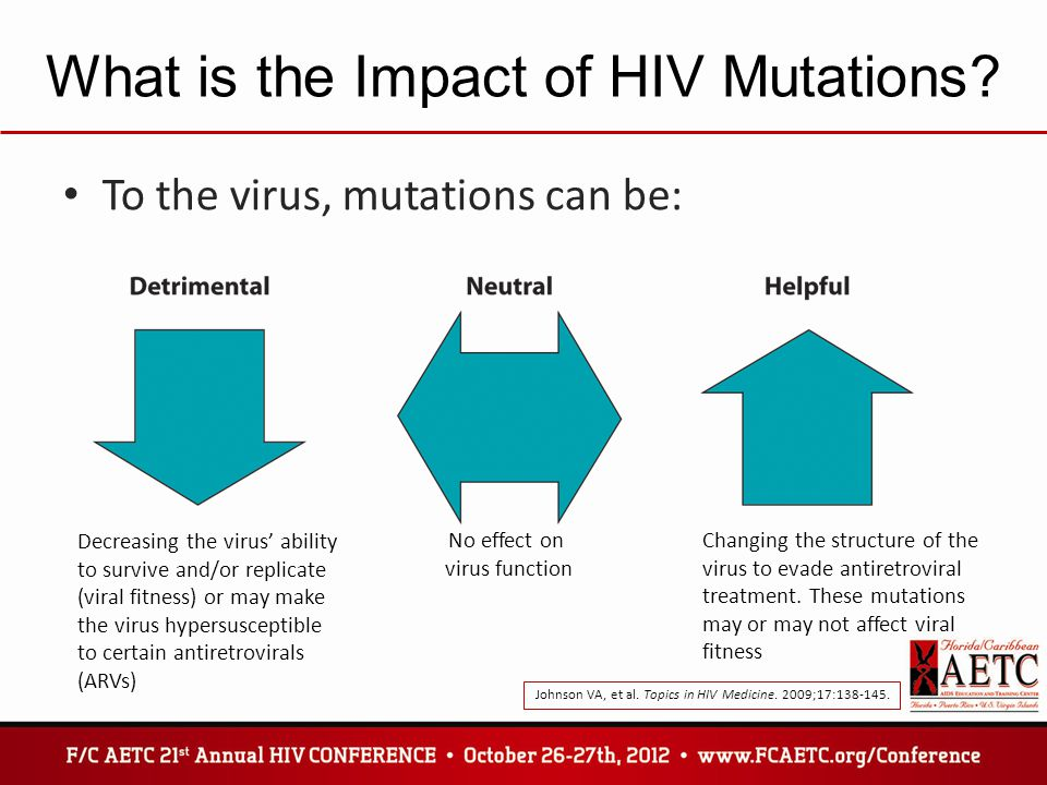What is the Impact of HIV Mutations