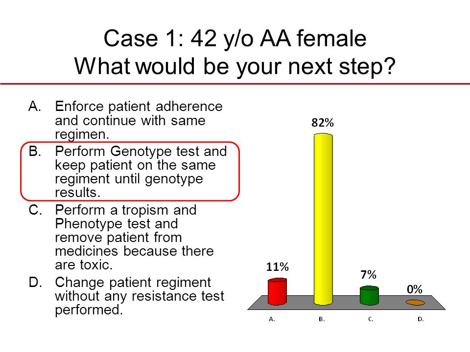 Case 1: 42 y/o AA female What would be your next step