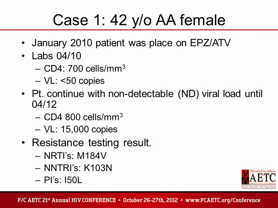 Case 1: 42 y/o AA female Resistance testing result.
