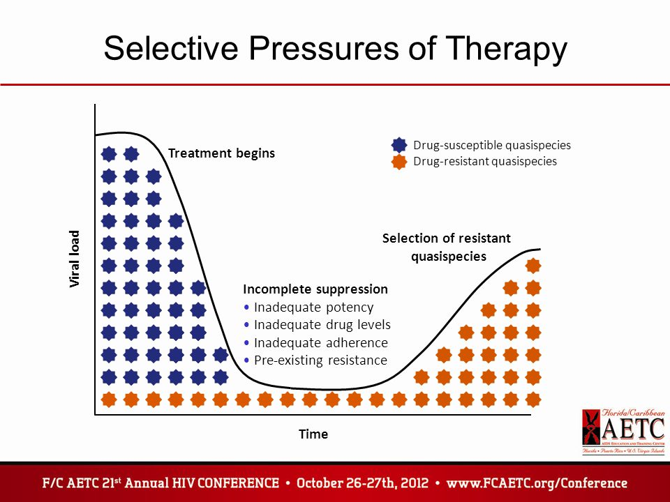 Selective Pressures of Therapy