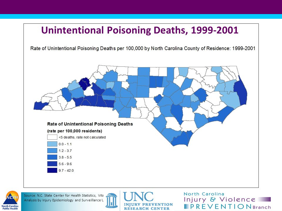 Unintentional Poisoning Deaths, 1999-2001