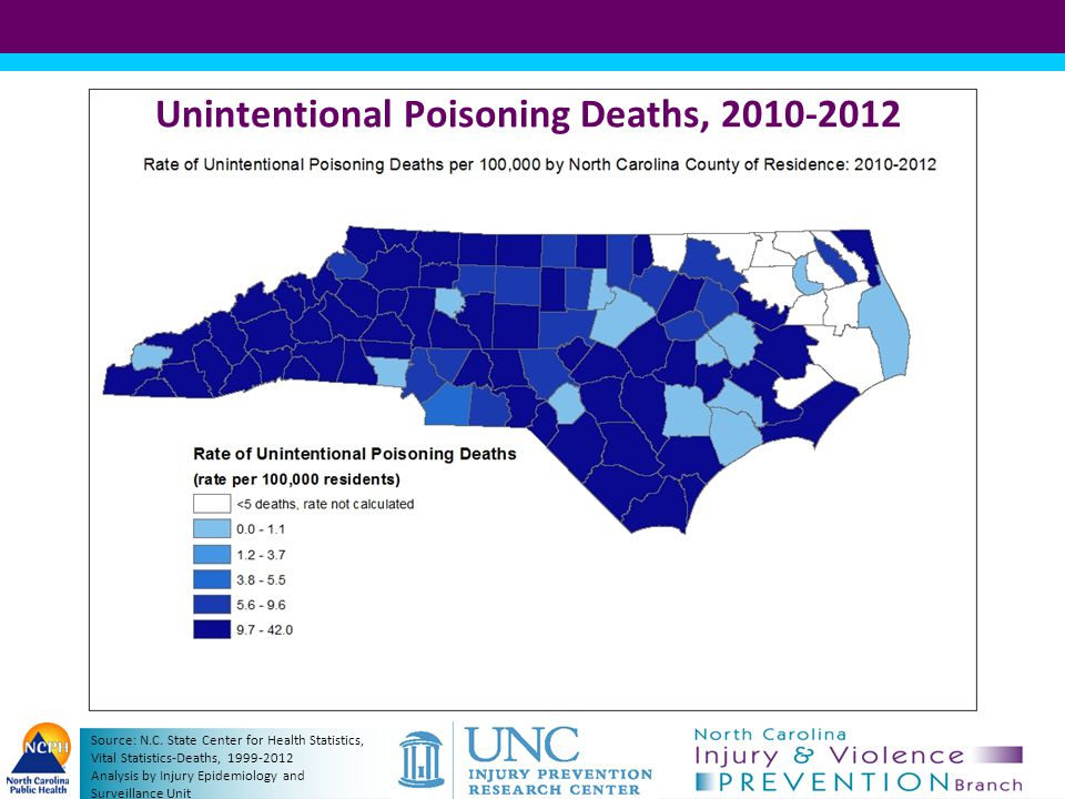 Unintentional Poisoning Deaths, 2010-2012
