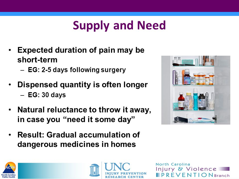 Supply and Need Expected duration of pain may be short-term