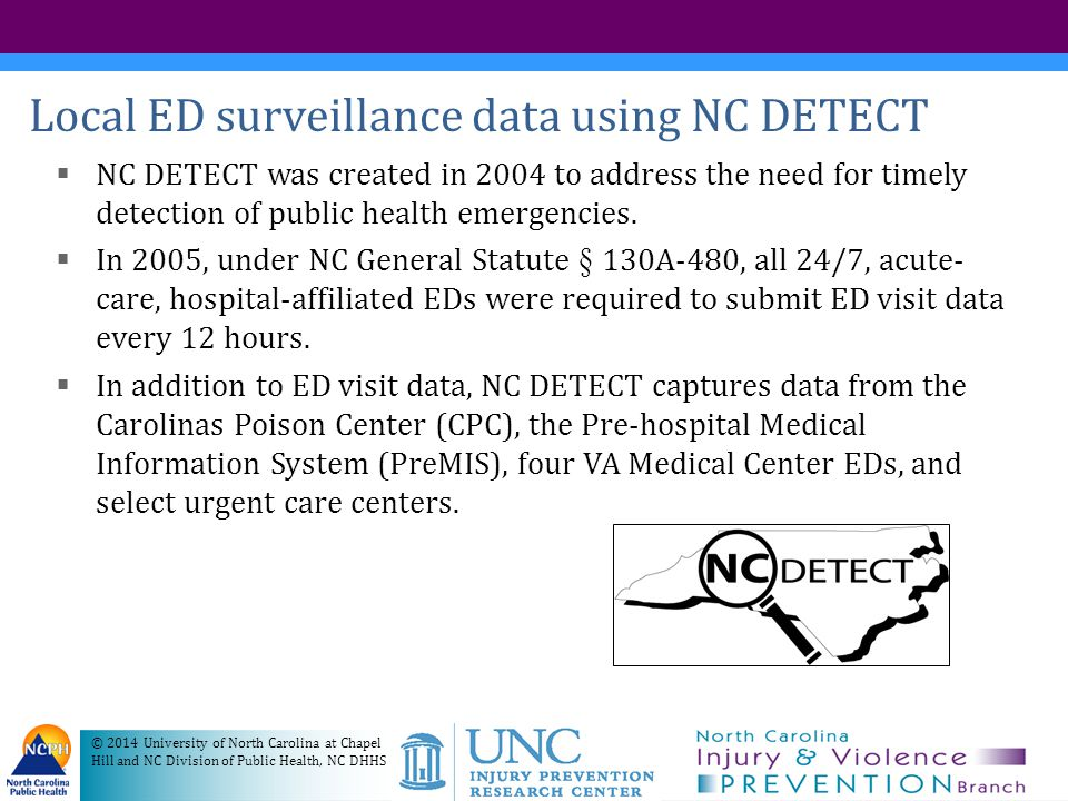 Local ED surveillance data using NC DETECT
