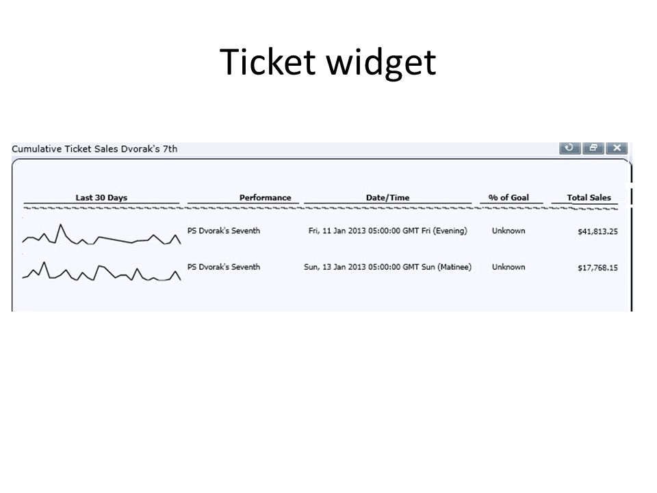 Ticket widget