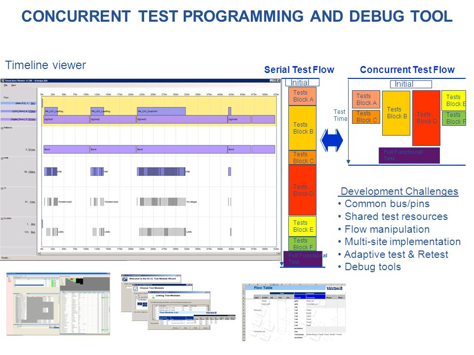 Concurrent test programming and debug tool